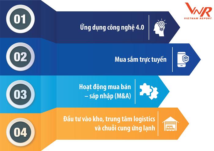 Công bố Top 10 Công ty Vận tải và Logistics uy tín năm 2019