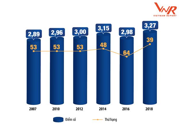 Xu hướng M&A 2020: Ngành vận tải & logistics sẽ tiếp tục sôi động